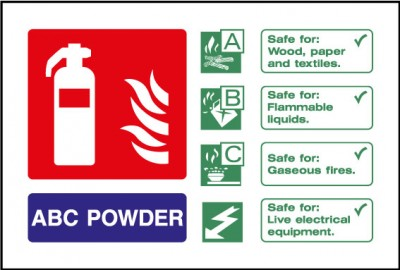 Fire extinguisher ABC powder sign