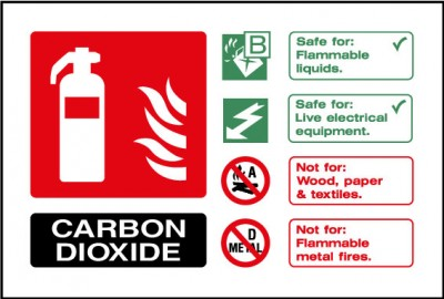 Fire extinguisher carbone dioxide sign