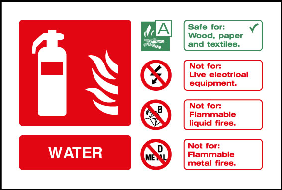 Fire Extinguisher Water Sign Health And Safety Signs