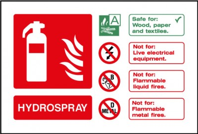 Fire extinguisher hydrospray sign