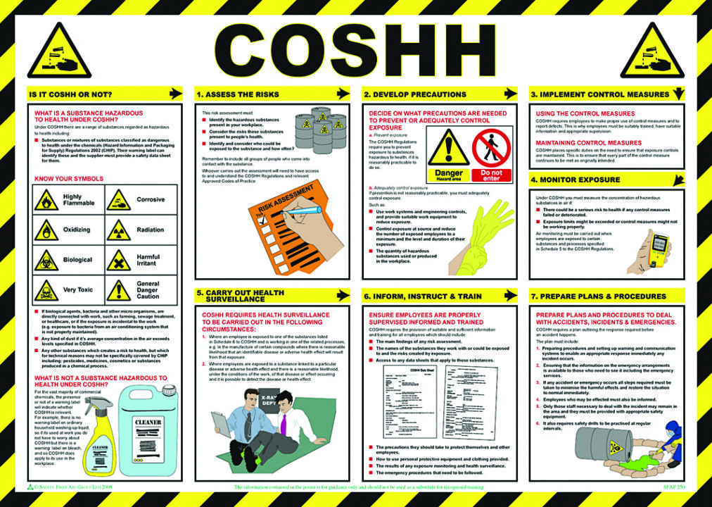 Coshh Safety Poster Health And Safety Signs - Colorado School ...