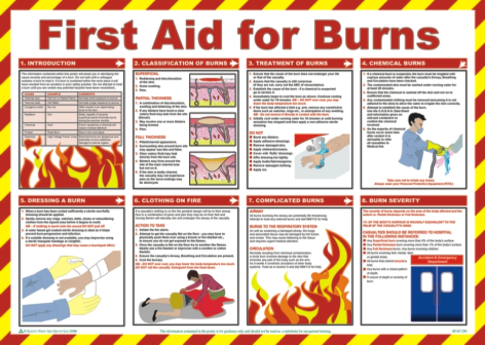 Fire Safety Poster | Health and Safety Signs